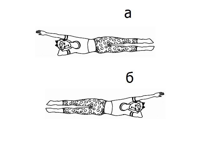 Лечебная физкультура при шейном остеохондрозе.