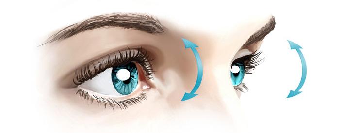 Упражнения для глаз с картинками при близорукости 19